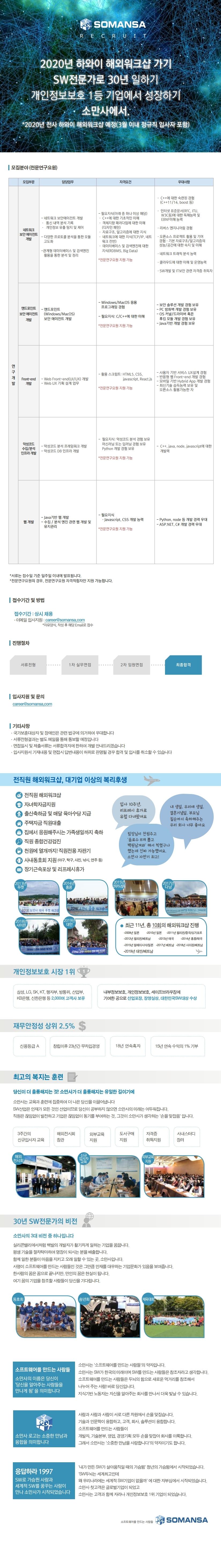 소만사_전문연구요원 모집공고.pdf_page_1.jpg